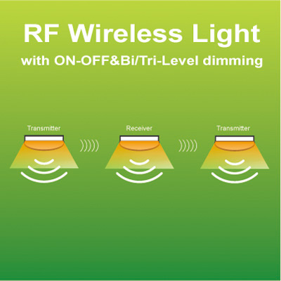 RF wireless Light with ON-OFF & Bi/Tri-level dimming Function